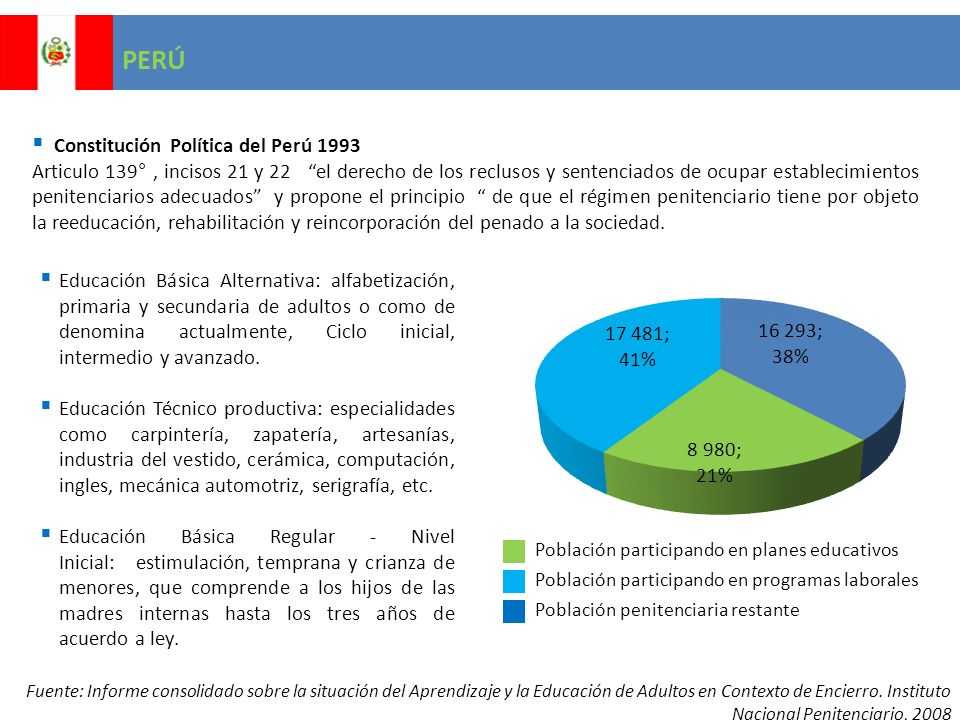 PERÚ Constitución Política del Perú 1993