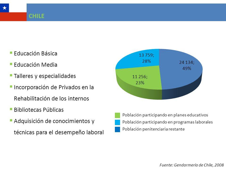 CHILE Educación Básica Educación Media Talleres y especialidades
