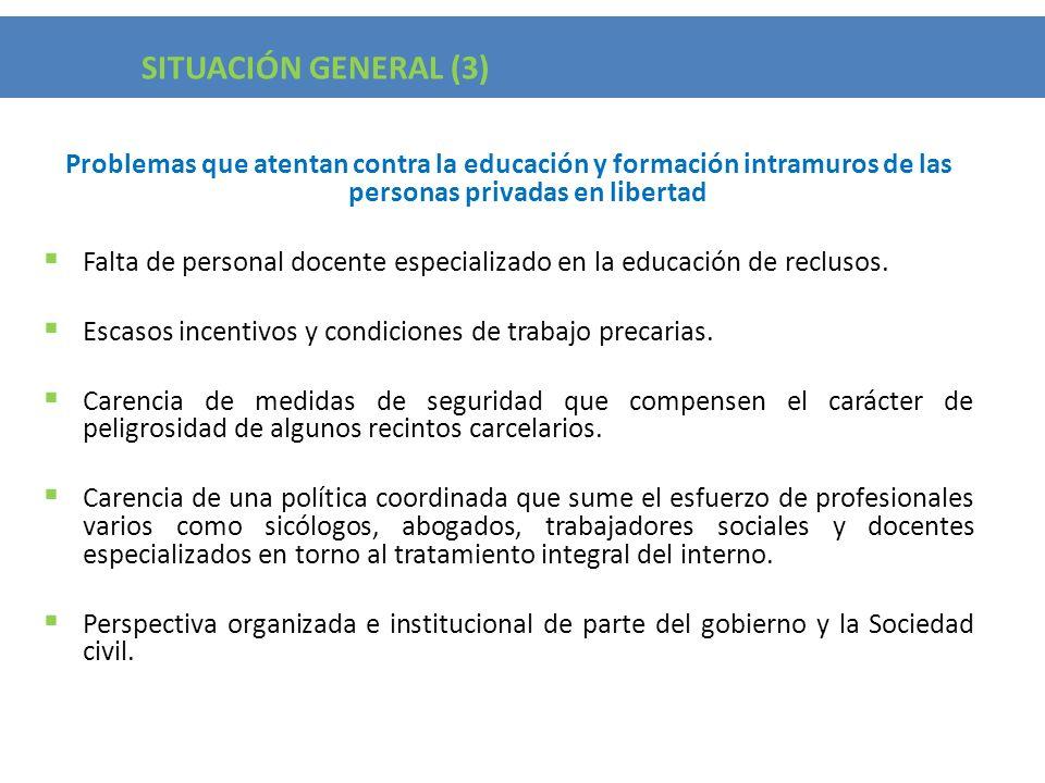 SITUACIÓN GENERAL (3) Situacion General (3)