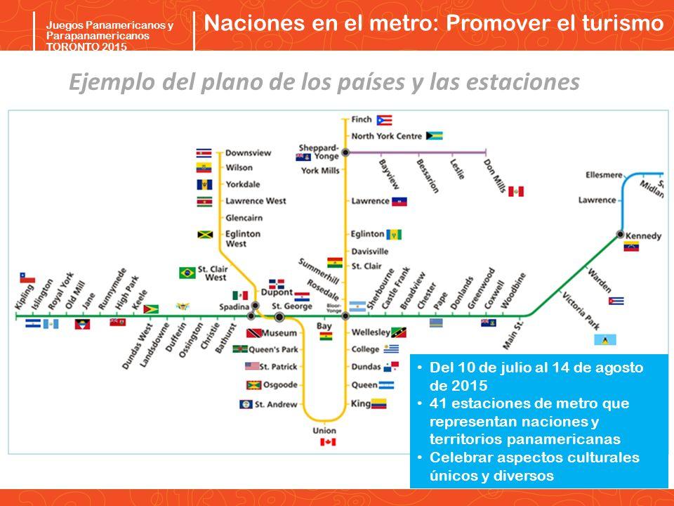 Ejemplo del plano de los países y las estaciones