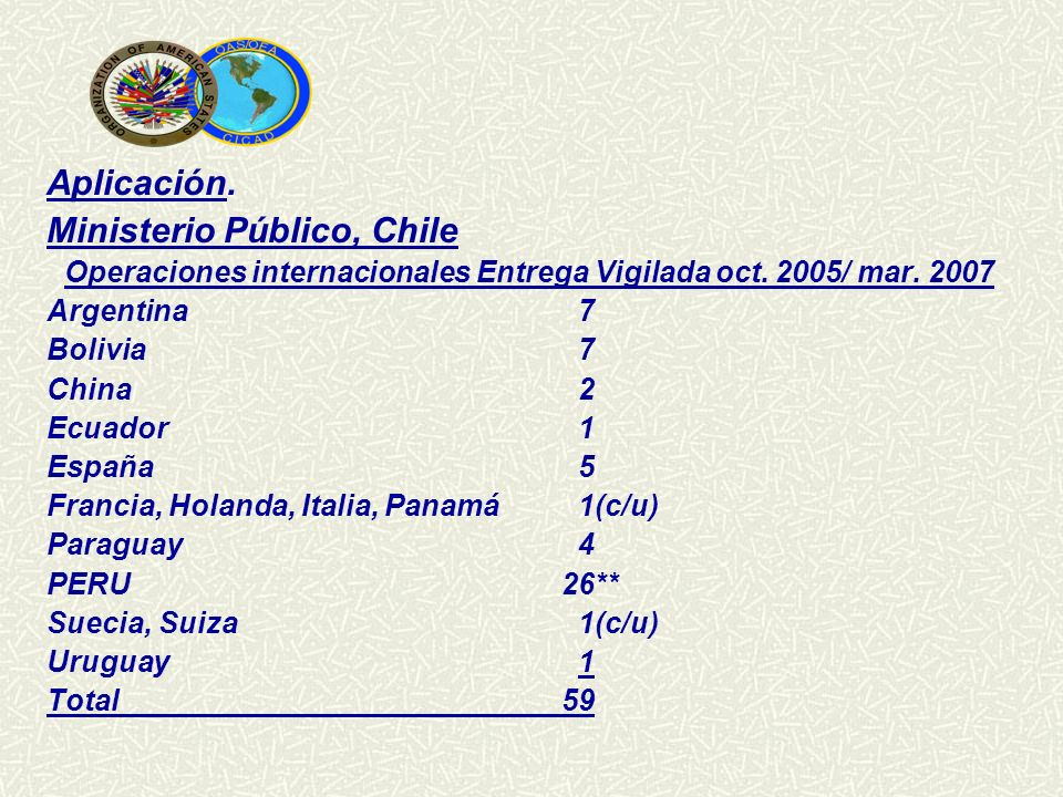Operaciones internacionales Entrega Vigilada oct. 2005/ mar. 2007