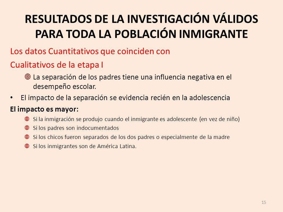 RESULTADOS DE LA INVESTIGACIÓN VÁLIDOS PARA TODA LA POBLACIÓN INMIGRANTE
