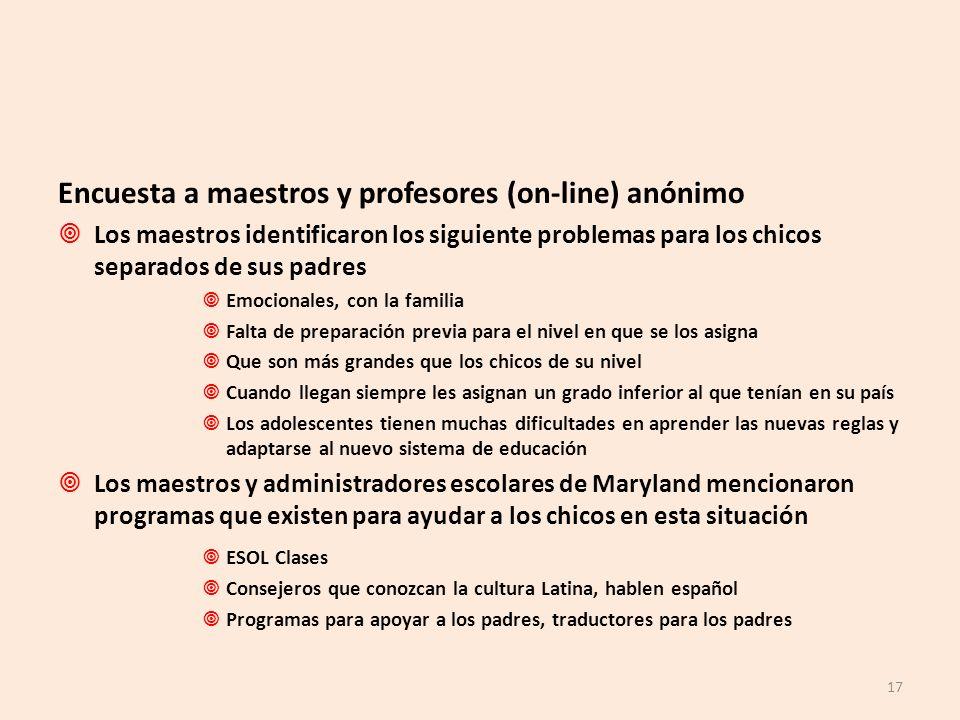 Encuesta a maestros y profesores (on-line) anónimo