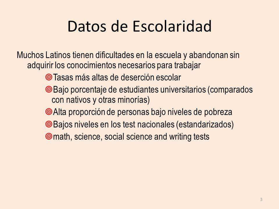 Datos de Escolaridad Muchos Latinos tienen dificultades en la escuela y abandonan sin adquirir los conocimientos necesarios para trabajar.