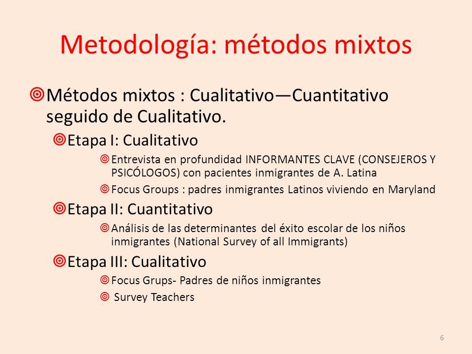 Metodología: métodos mixtos