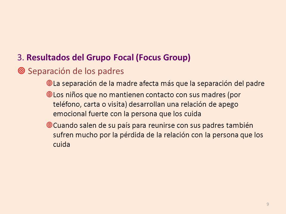3. Resultados del Grupo Focal (Focus Group) Separación de los padres