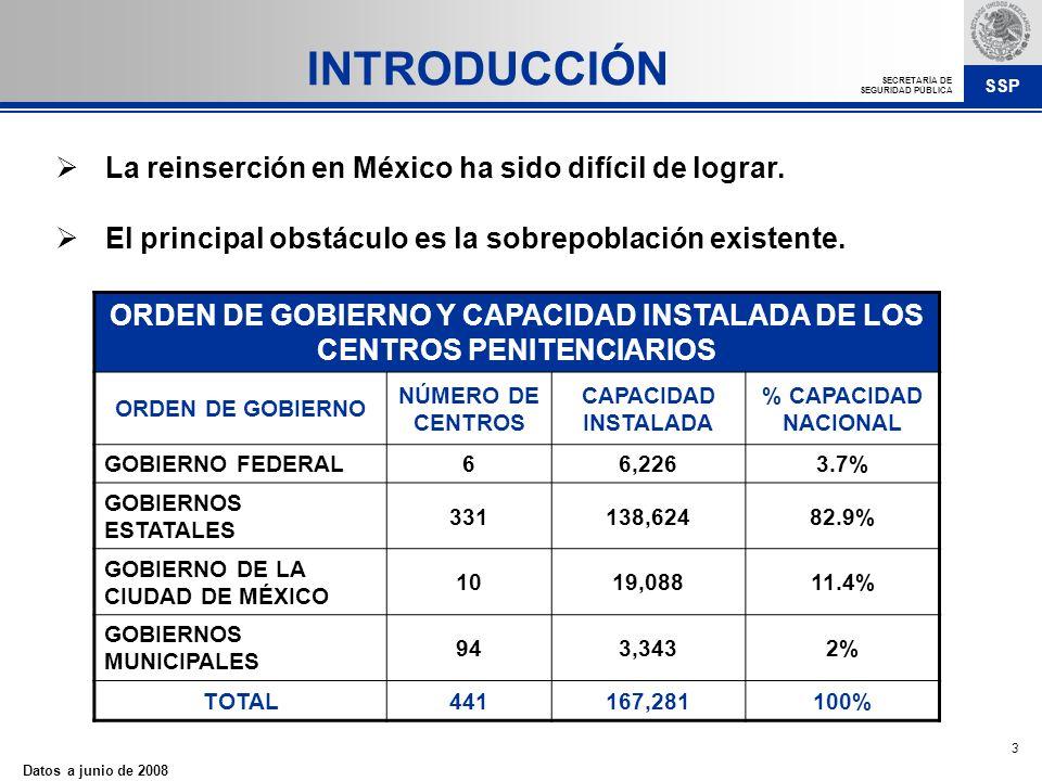 ORDEN DE GOBIERNO Y CAPACIDAD INSTALADA DE LOS CENTROS PENITENCIARIOS