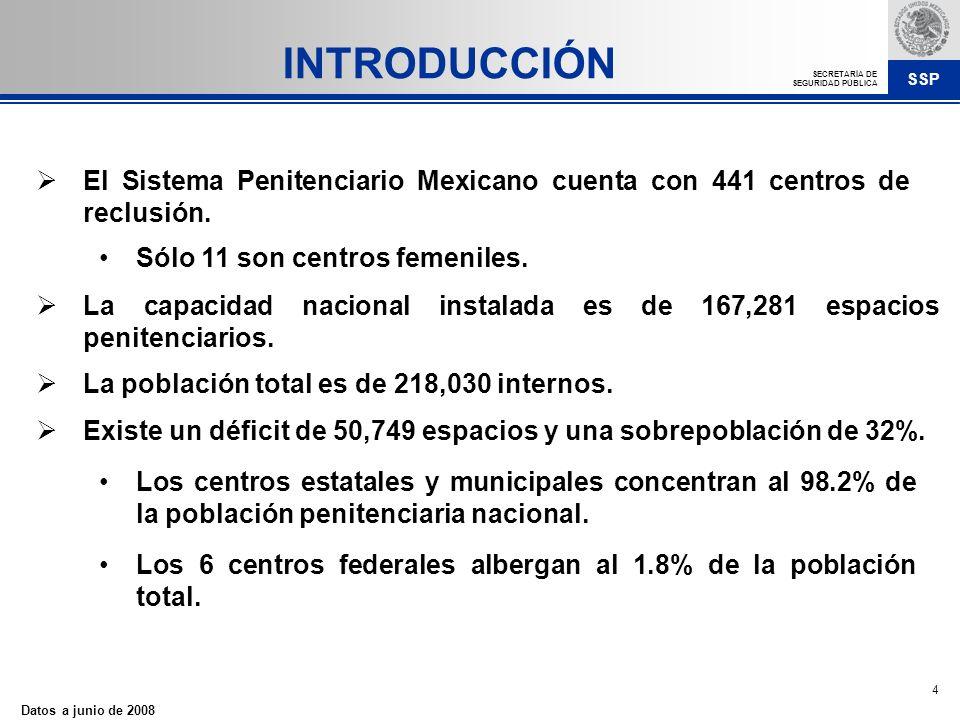 INTRODUCCIÓN El Sistema Penitenciario Mexicano cuenta con 441 centros de reclusión. Sólo 11 son centros femeniles.