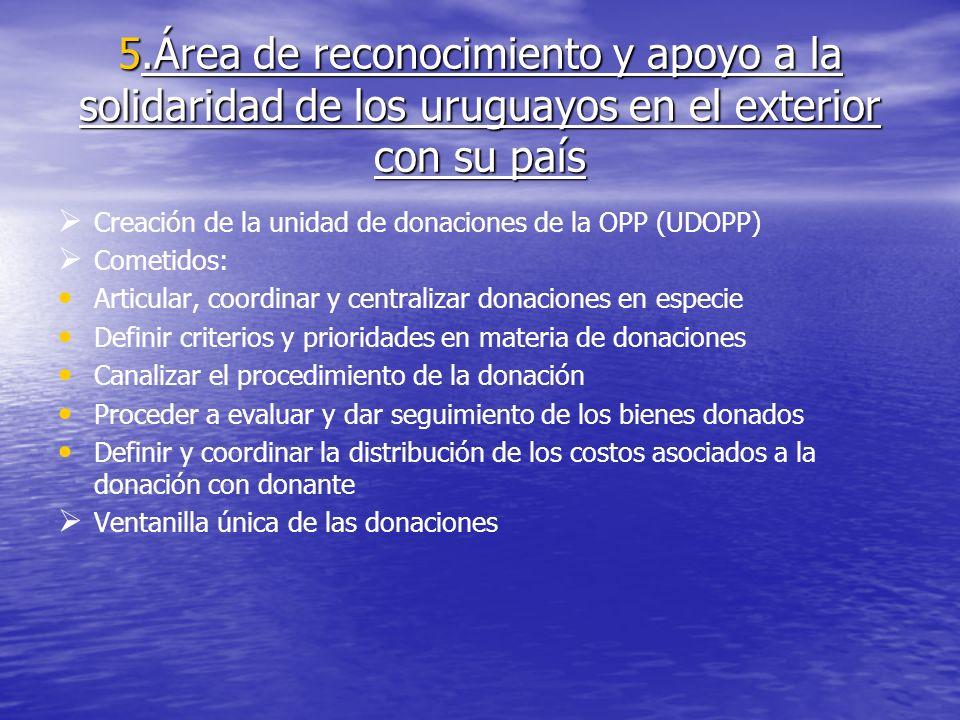 .Área de reconocimiento y apoyo a la solidaridad de los uruguayos en el exterior con su país