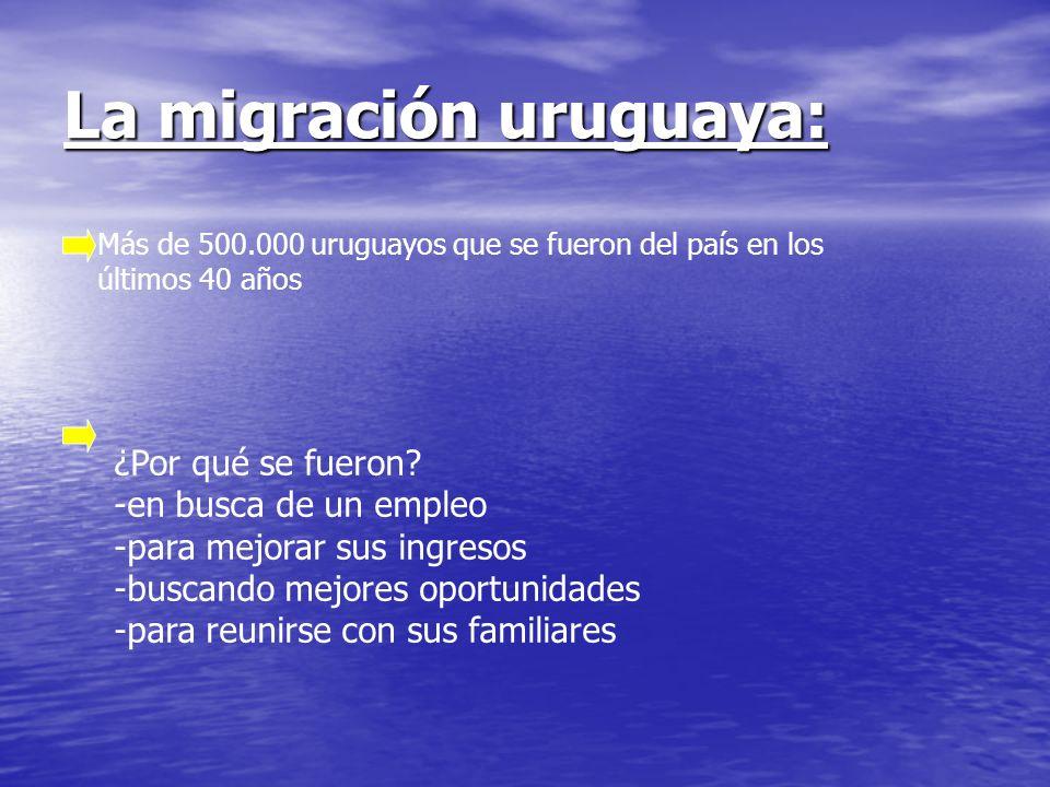 La migración uruguaya: