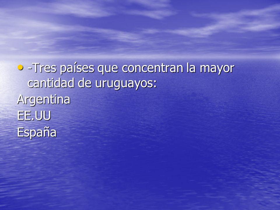 -Tres países que concentran la mayor cantidad de uruguayos: