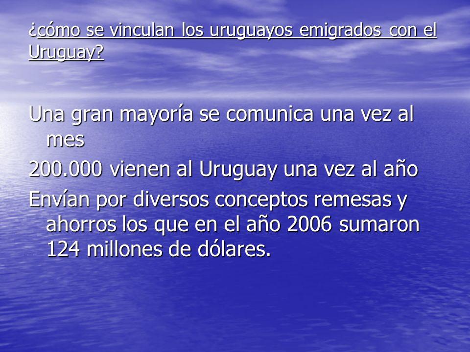 ¿cómo se vinculan los uruguayos emigrados con el Uruguay