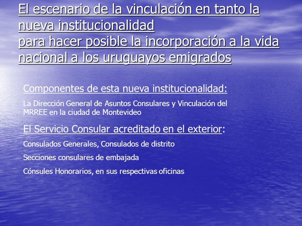 El escenario de la vinculación en tanto la nueva institucionalidad para hacer posible la incorporación a la vida nacional a los uruguayos emigrados