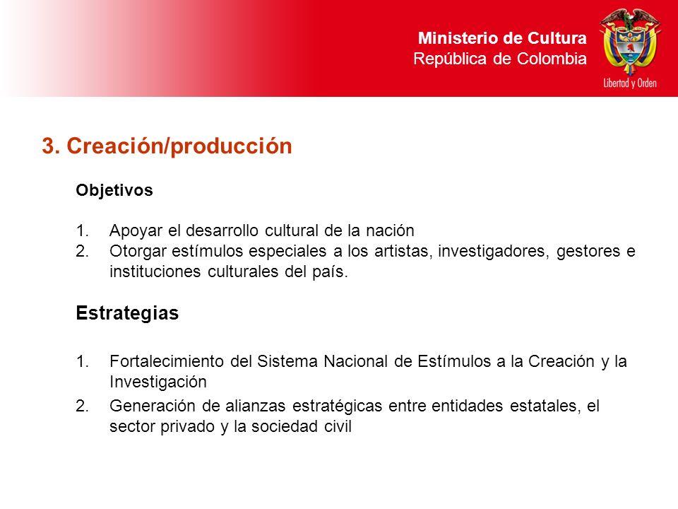 3. Creación/producción Estrategias