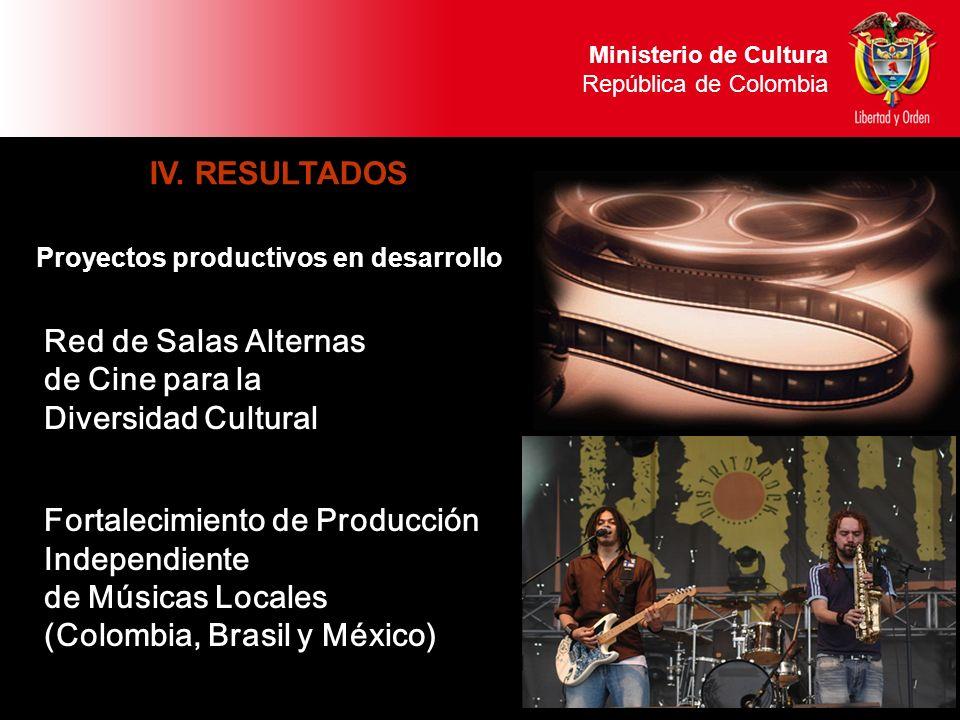 Fortalecimiento de Producción Independiente de Músicas Locales