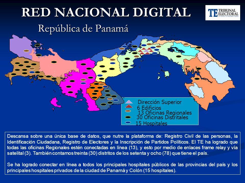 RED NACIONAL DIGITAL República de Panamá 13 Oficinas Regionales
