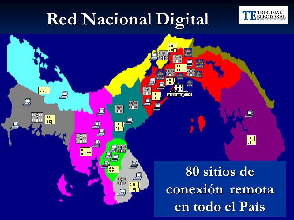 80 sitios de conexión remota en todo el País
