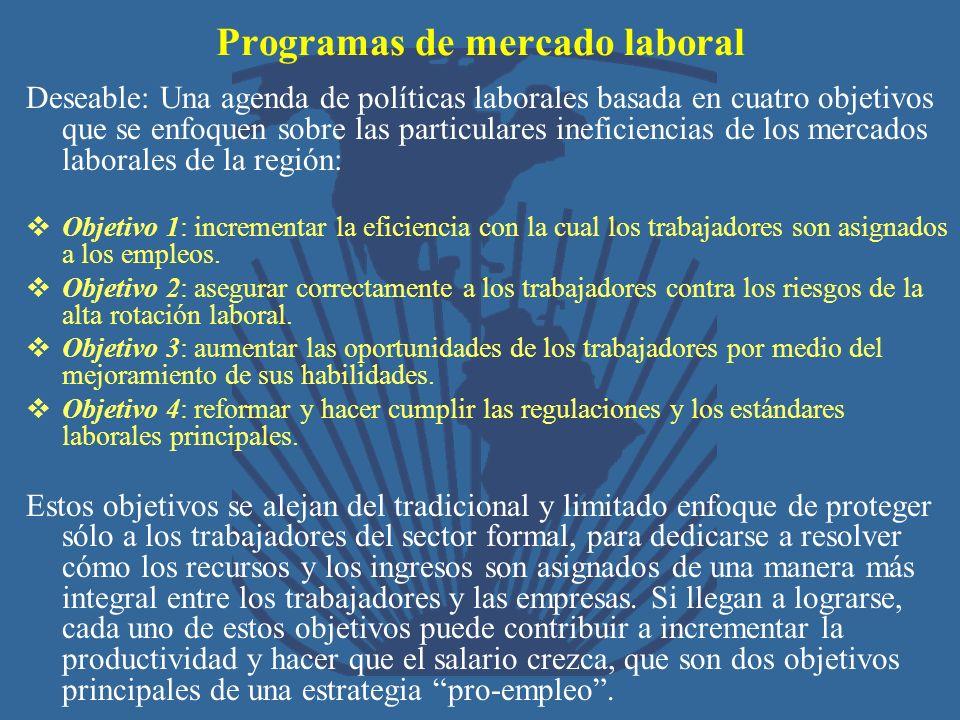 Programas de mercado laboral