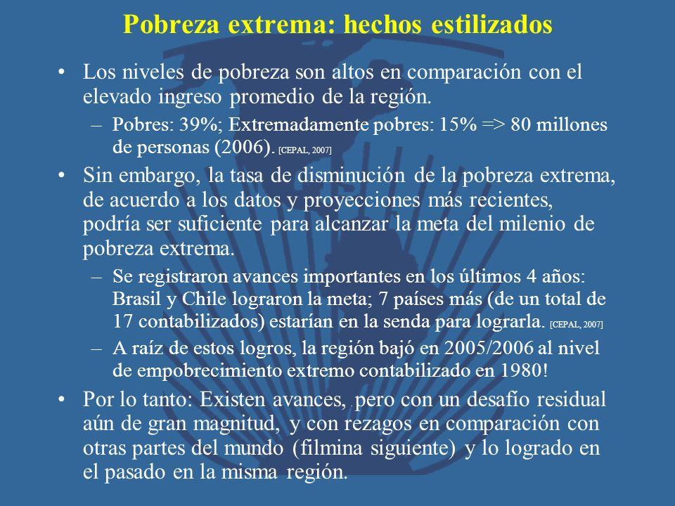 Pobreza extrema: hechos estilizados