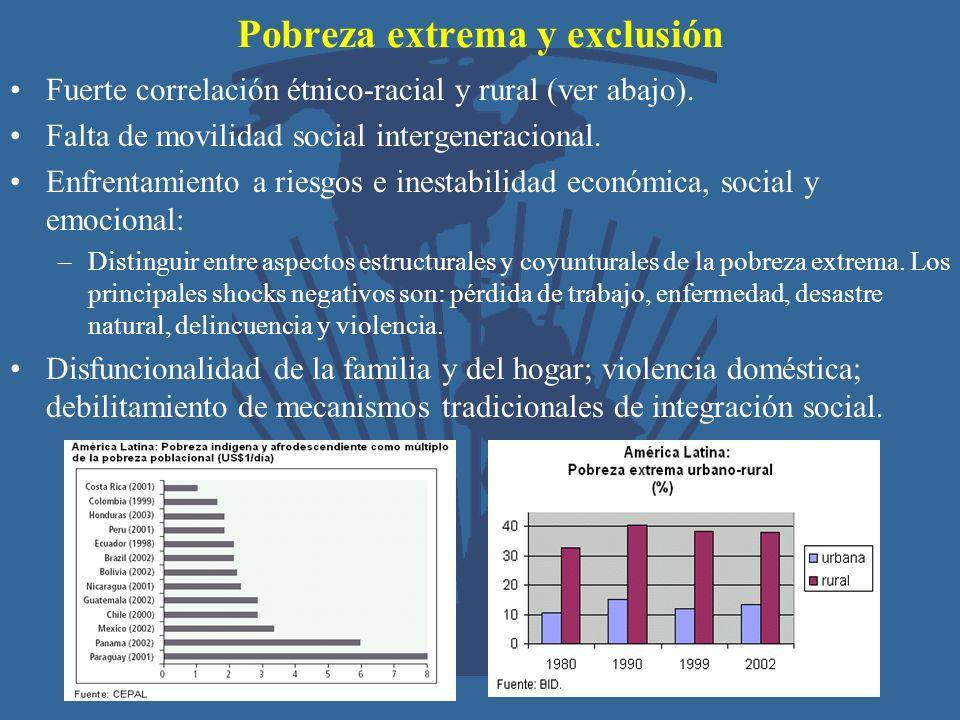 Pobreza extrema y exclusión