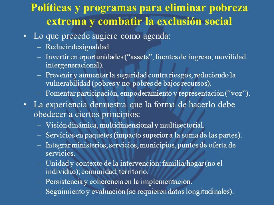 Políticas y programas para eliminar pobreza extrema y combatir la exclusión social