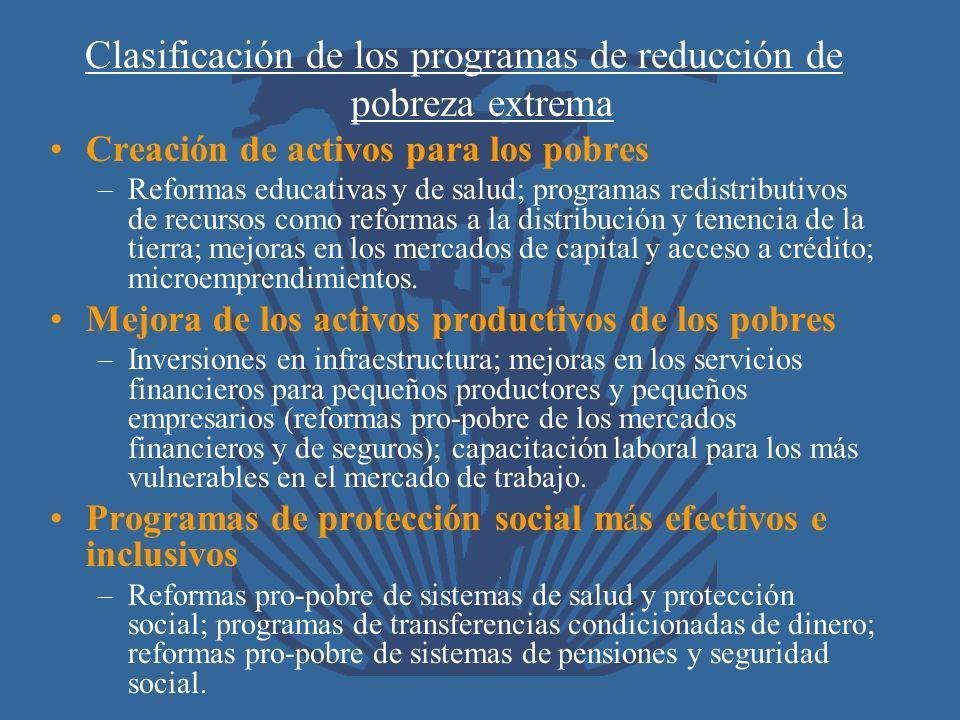 Clasificación de los programas de reducción de pobreza extrema