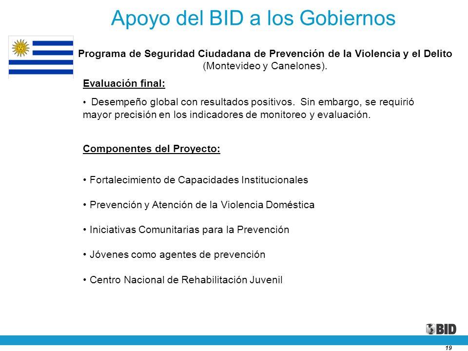 Apoyo del BID a los Gobiernos