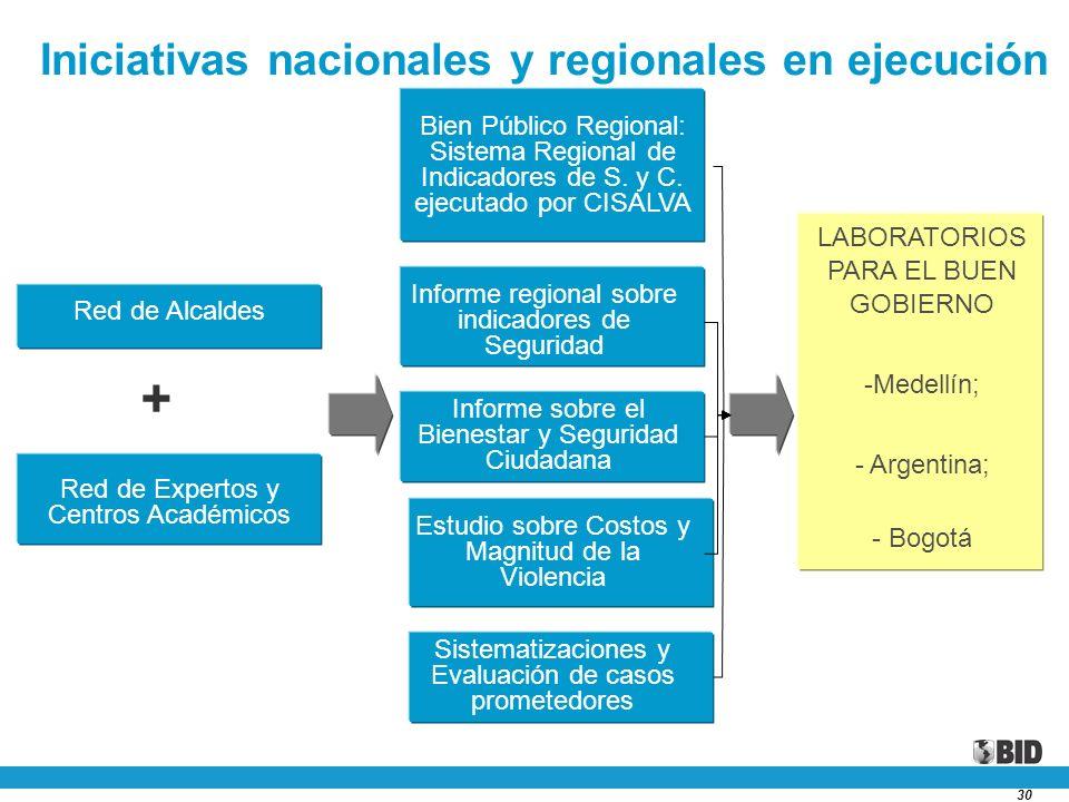 Iniciativas nacionales y regionales en ejecución