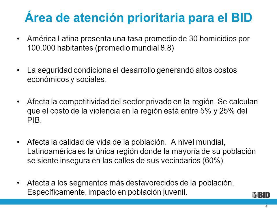 Área de atención prioritaria para el BID