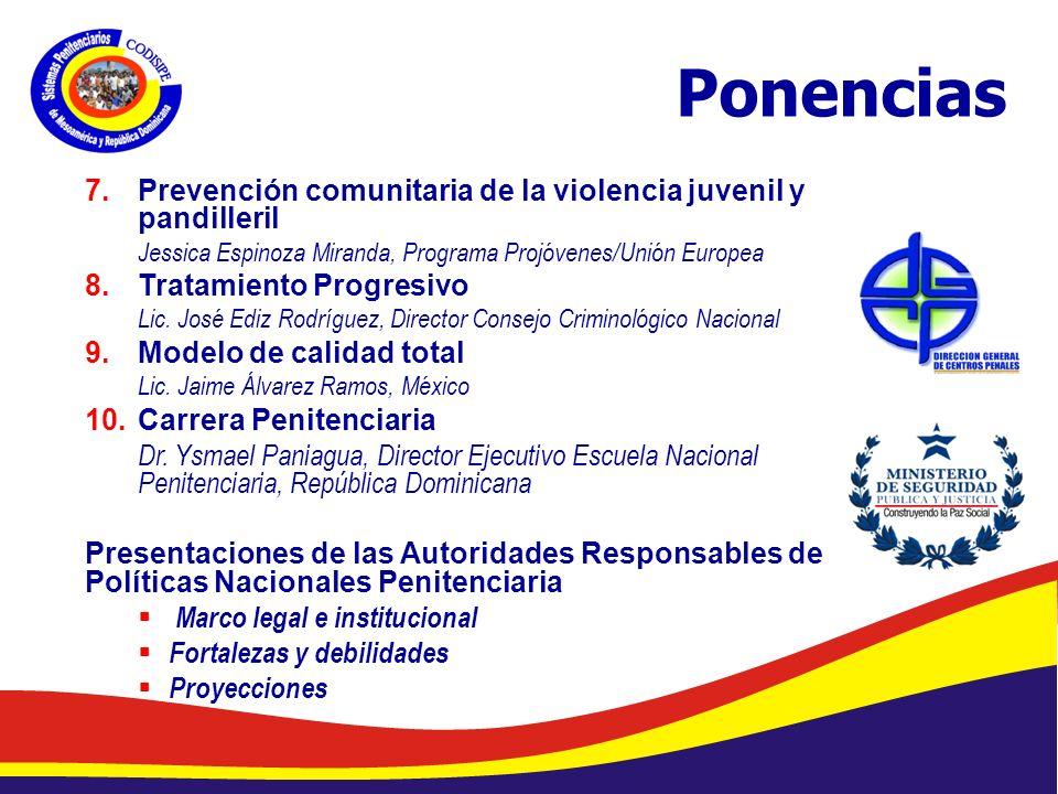 Ponencias Prevención comunitaria de la violencia juvenil y pandilleril