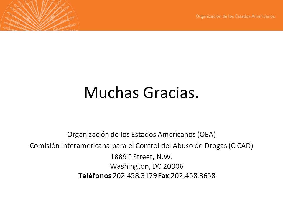 Muchas Gracias. Organización de los Estados Americanos (OEA)