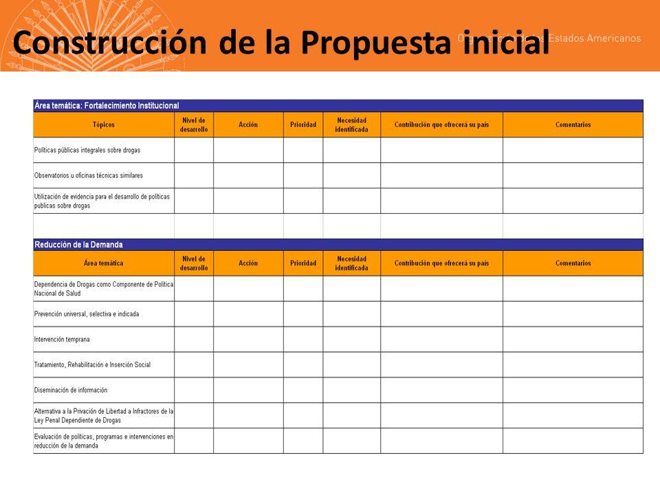 Construcción de la Propuesta inicial