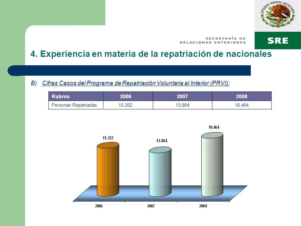 4. Experiencia en materia de la repatriación de nacionales