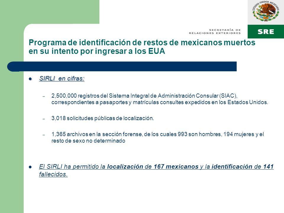 Programa de identificación de restos de mexicanos muertos en su intento por ingresar a los EUA