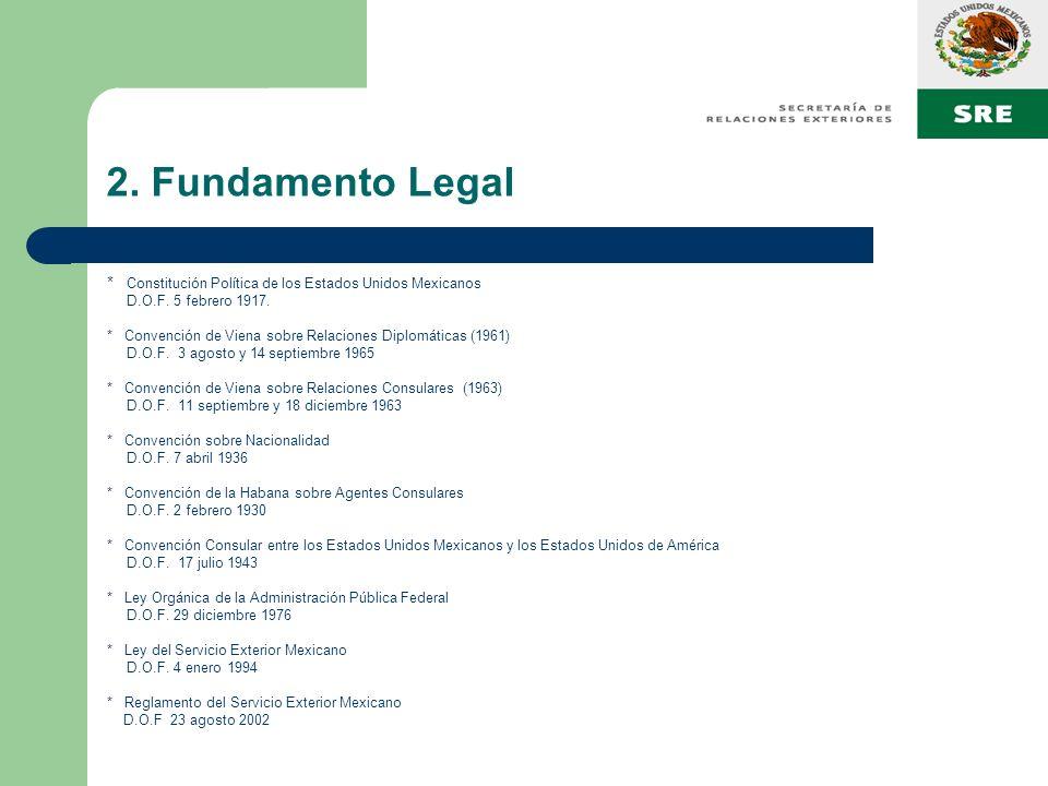 2. Fundamento Legal * Constitución Política de los Estados Unidos Mexicanos. D.O.F. 5 febrero 1917.