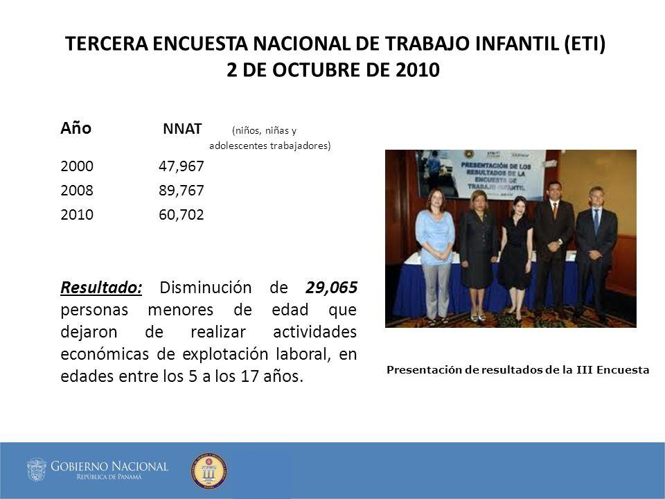 Año NNAT (niños, niñas y adolescentes trabajadores)