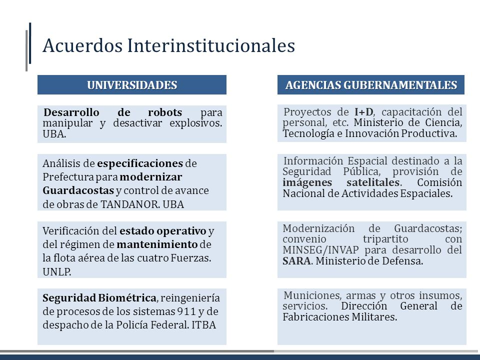 AGENCIAS GUBERNAMENTALES
