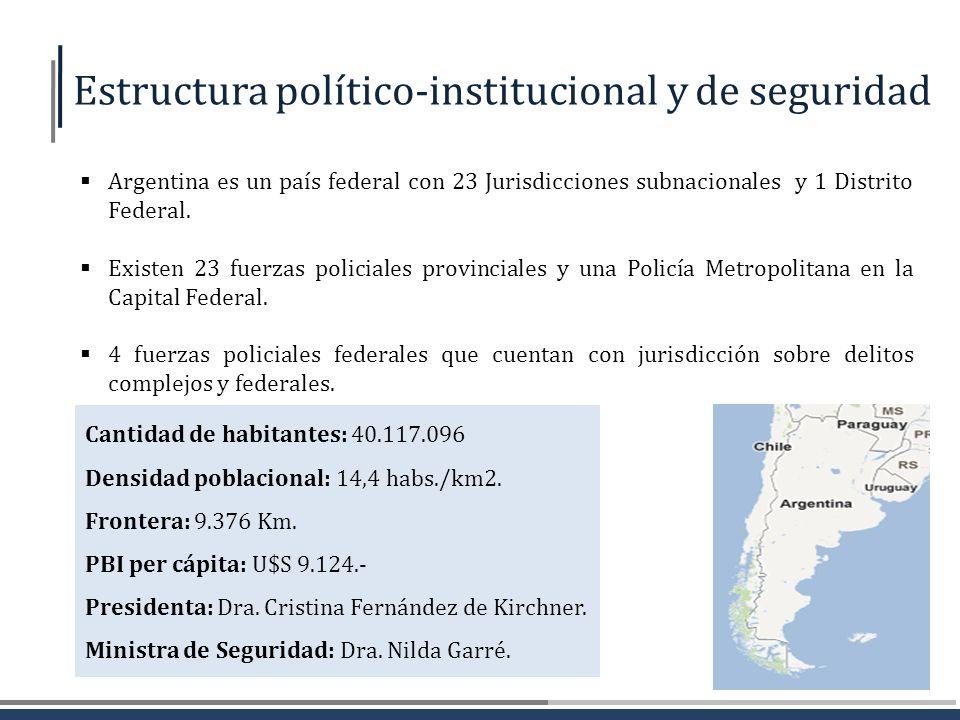 Estructura político-institucional y de seguridad
