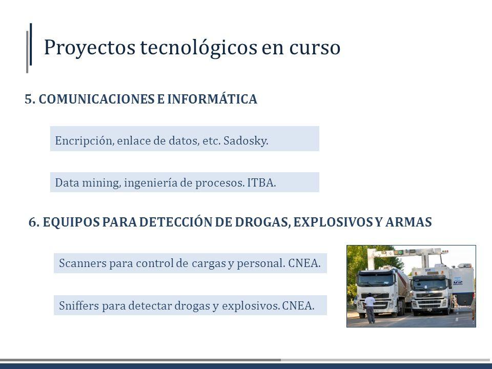 Proyectos tecnológicos en curso