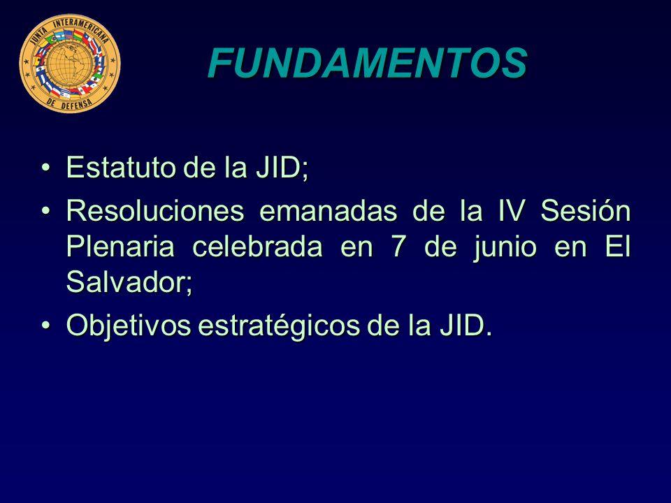 FUNDAMENTOS Estatuto de la JID;