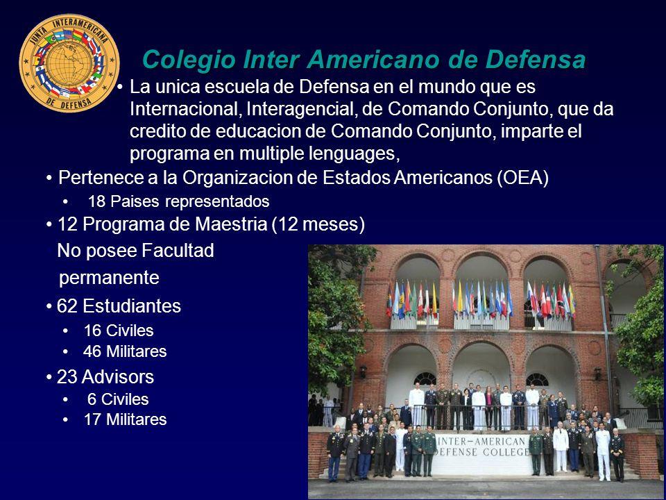 Colegio Inter Americano de Defensa