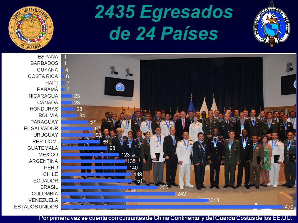 2435 Egresados de 24 PaísesPor primera vez se cuenta con cursantes de China Continental y del Guarda Costas de los EE.UU.