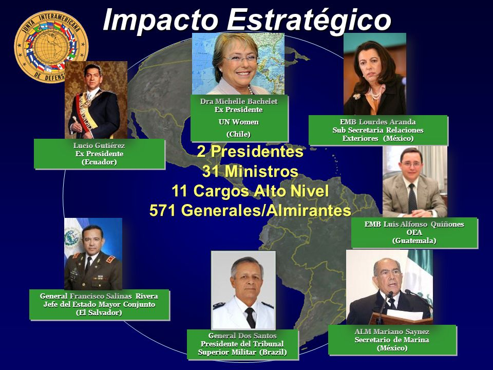 Impacto Estratégico 2 Presidentes 31 Ministros 11 Cargos Alto Nivel