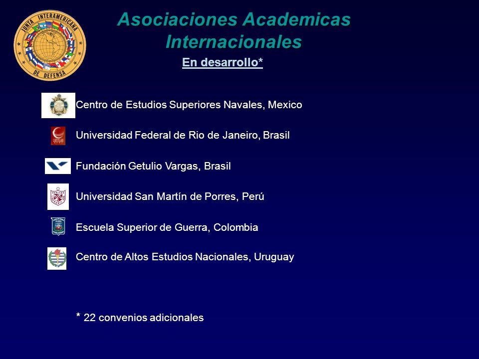 Asociaciones Academicas Internacionales