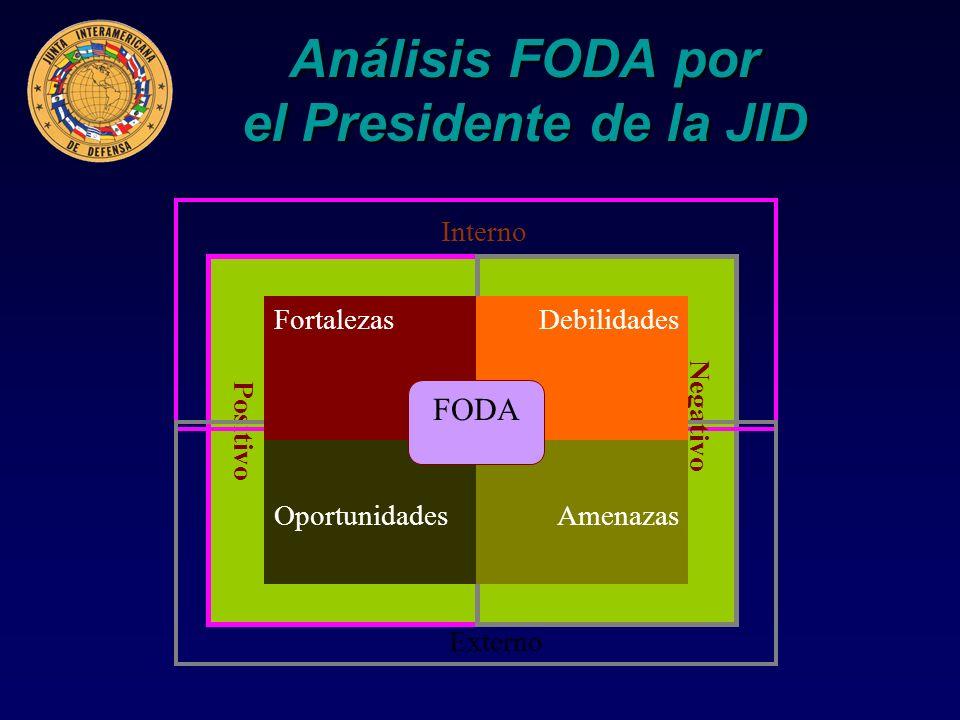 Análisis FODA por el Presidente de la JID