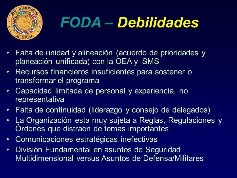 FODA – DebilidadesFalta de unidad y alineación (acuerdo de prioridades y planeación unificada) con la OEA y SMS.