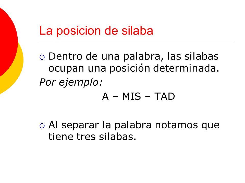 La posicion de silaba Dentro de una palabra, las silabas ocupan una posición determinada. Por ejemplo: