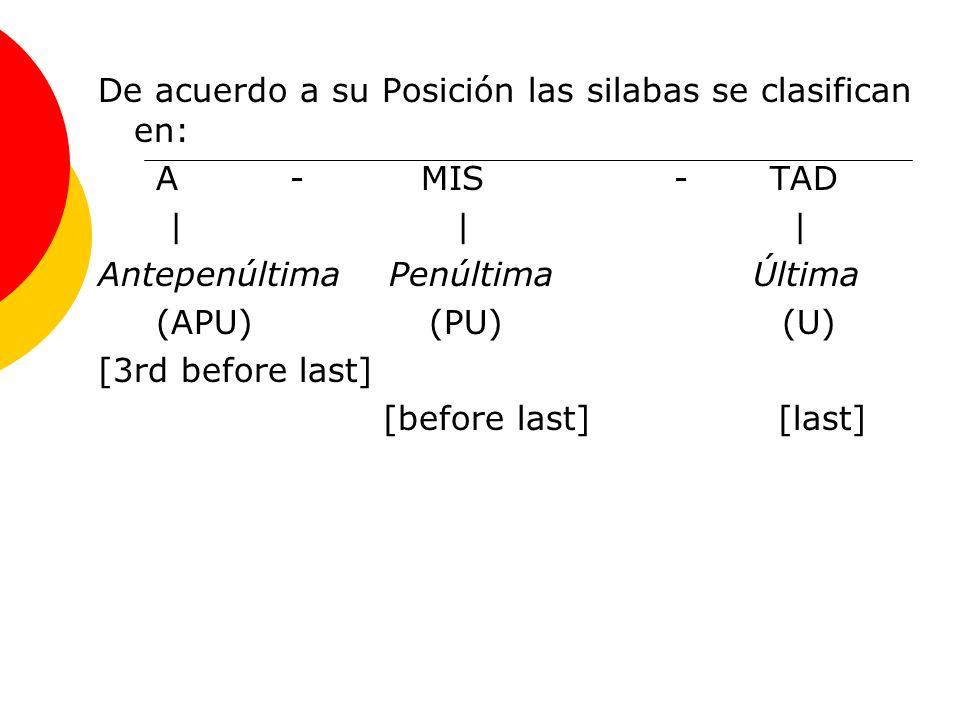 De acuerdo a su Posición las silabas se clasifican en: