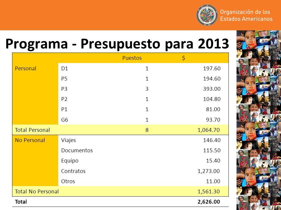 Programa - Presupuesto para 2013