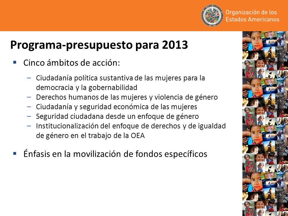 Programa-presupuesto para 2013
